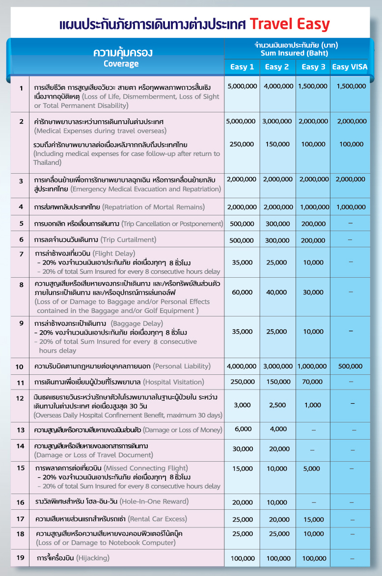 Msig Travel Insurance Travelyok Co